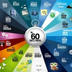 Internet, sur le Web en 1 minute
