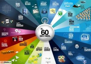 Internet, sur le Web en 1 minute