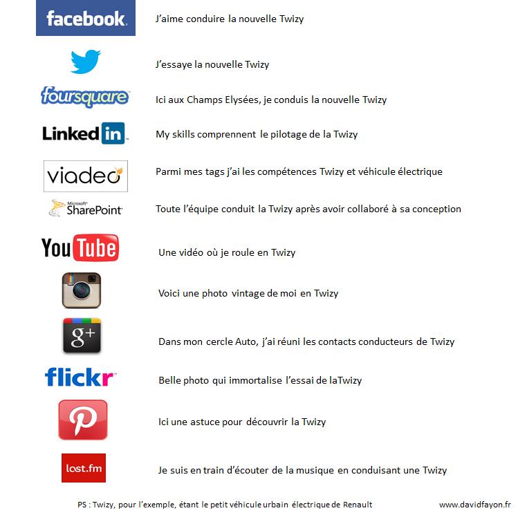 principaux réseaux sociaux en une image