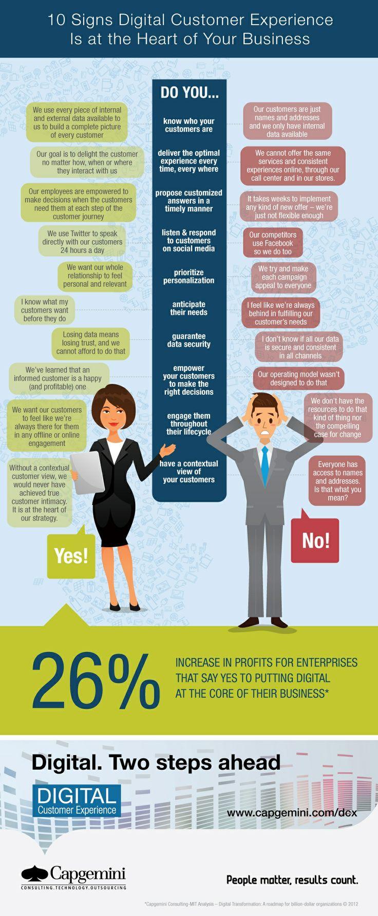 Infographie 10 signes indiquant que votre entreprise utilise le numérique pour son expérience client