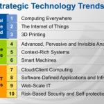 Top10-technologies-2015-Gartner