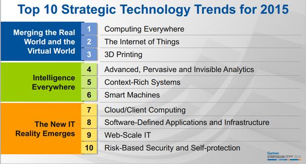 Les 10 technologies clés pour 2015 selon le Gartner
