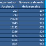Primaire-Droite-Centre-2017-facebook-twitter