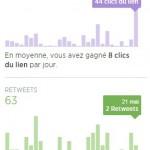 Stat-Twitter