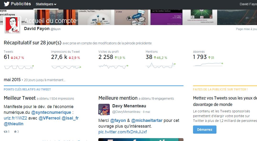 La publicité sur Twitter mais aussi les statistiques sur son profil