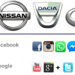 Similitude entre les logiques de groupe dans l'automobile et les réseaux sociaux