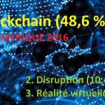 blockchain-mot-numerique