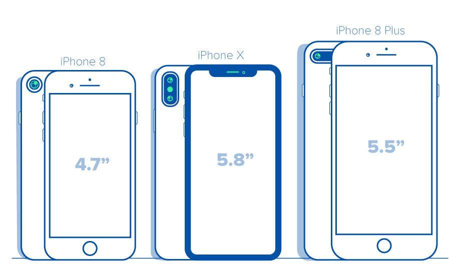 iPhone 8, 8 Plus et X : taille des écrans