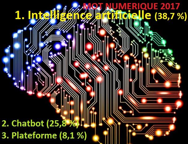 Intelligence artificielle, mot numérique 2017 devant chatbot et plateforme