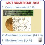 1. Cryptomonnaie 2. Assistant personnel 3. Illectronisme