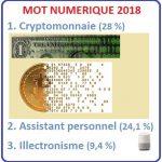 1. Cryptomonnaie 2. Assistant personnel 3. Illectronisme