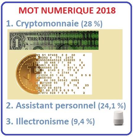 Cryptomonnaie élu mot numérique 2018
