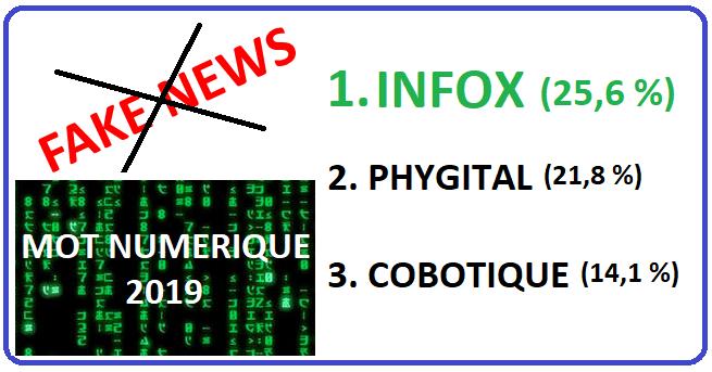 Fake news élu mot numérique 2019