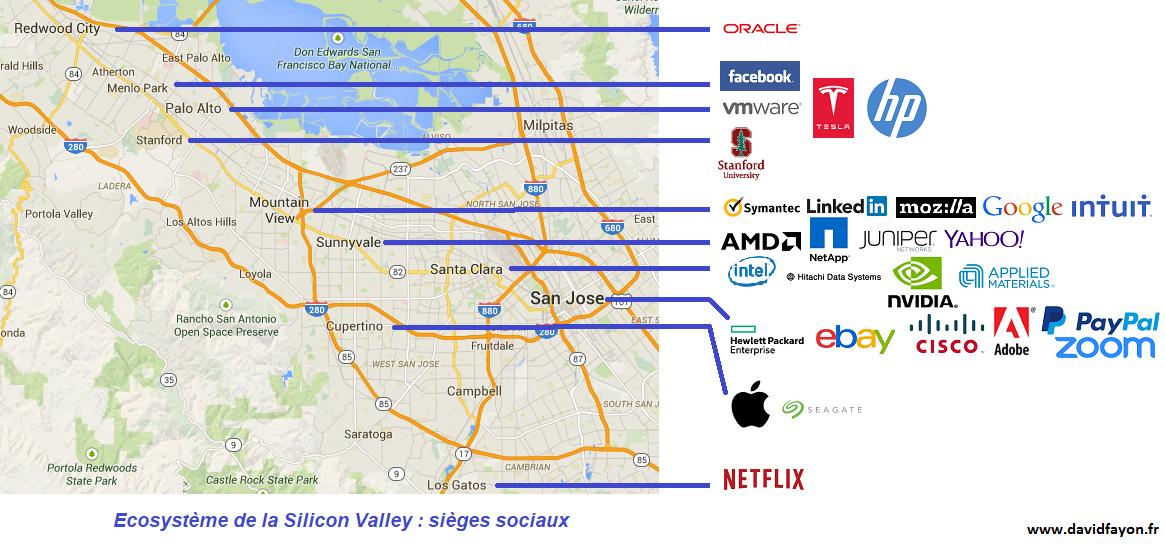 Les principales entreprises numériques de la Silicon Valley en 2020